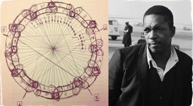 Coltrane nakreslil obrázok svojich hudobných štruktúr