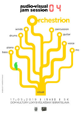 Orchestrion - audio-visual jam session_04, 17.5.2019 19:30